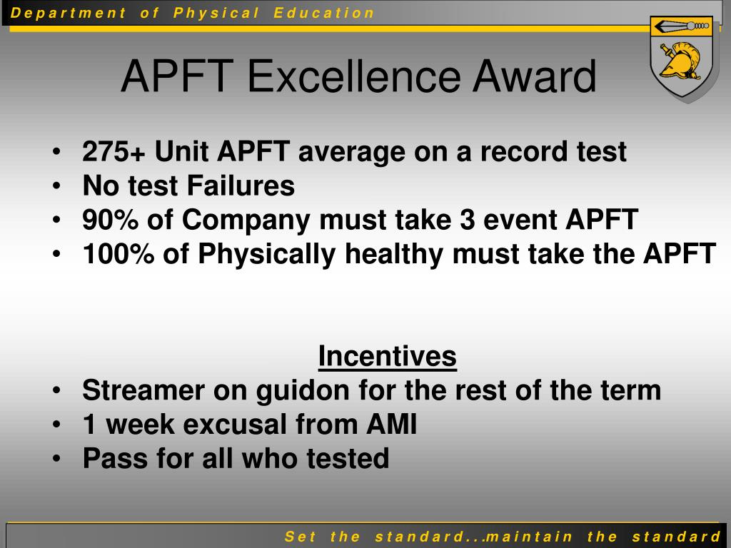275+ Unit APFT average on a record test