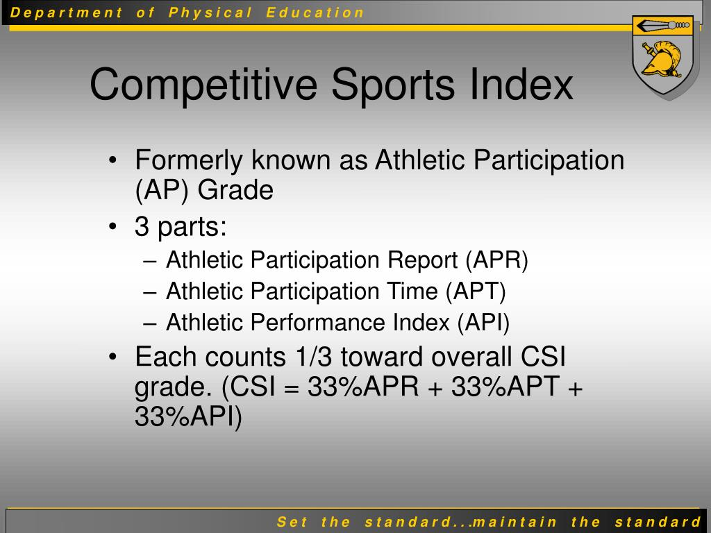 Formerly known as Athletic Participation (AP) Grade