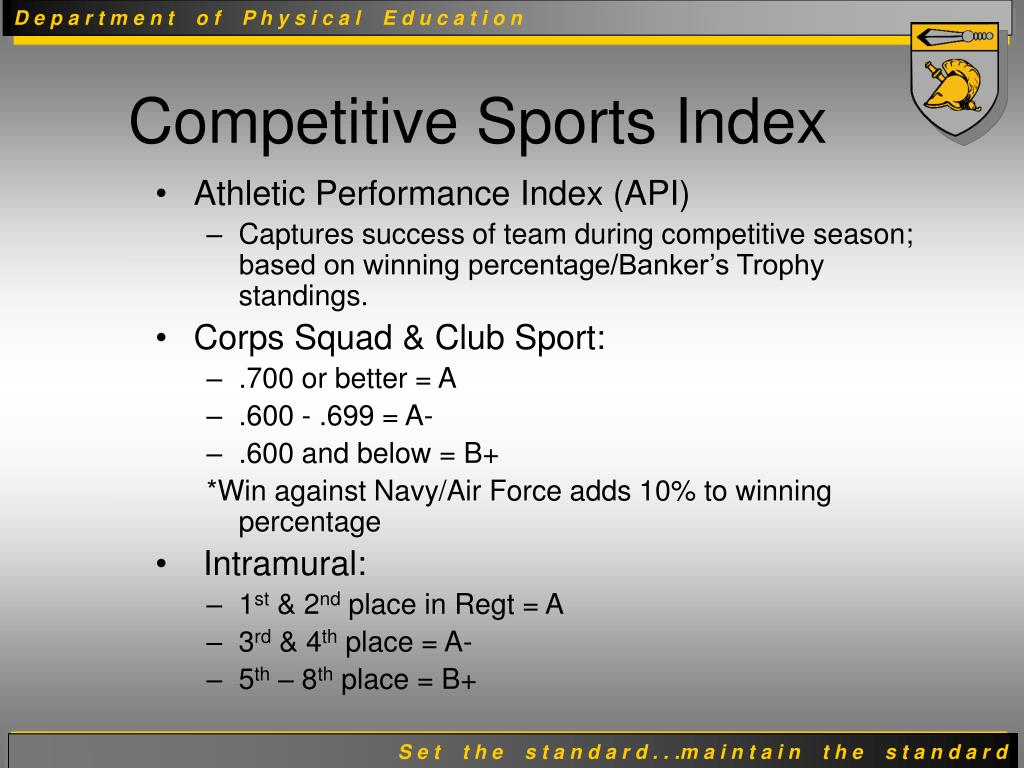Athletic Performance Index (API)