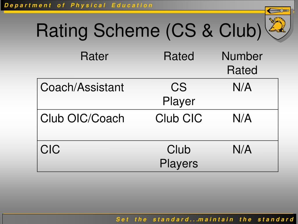 Rating Scheme (CS & Club)