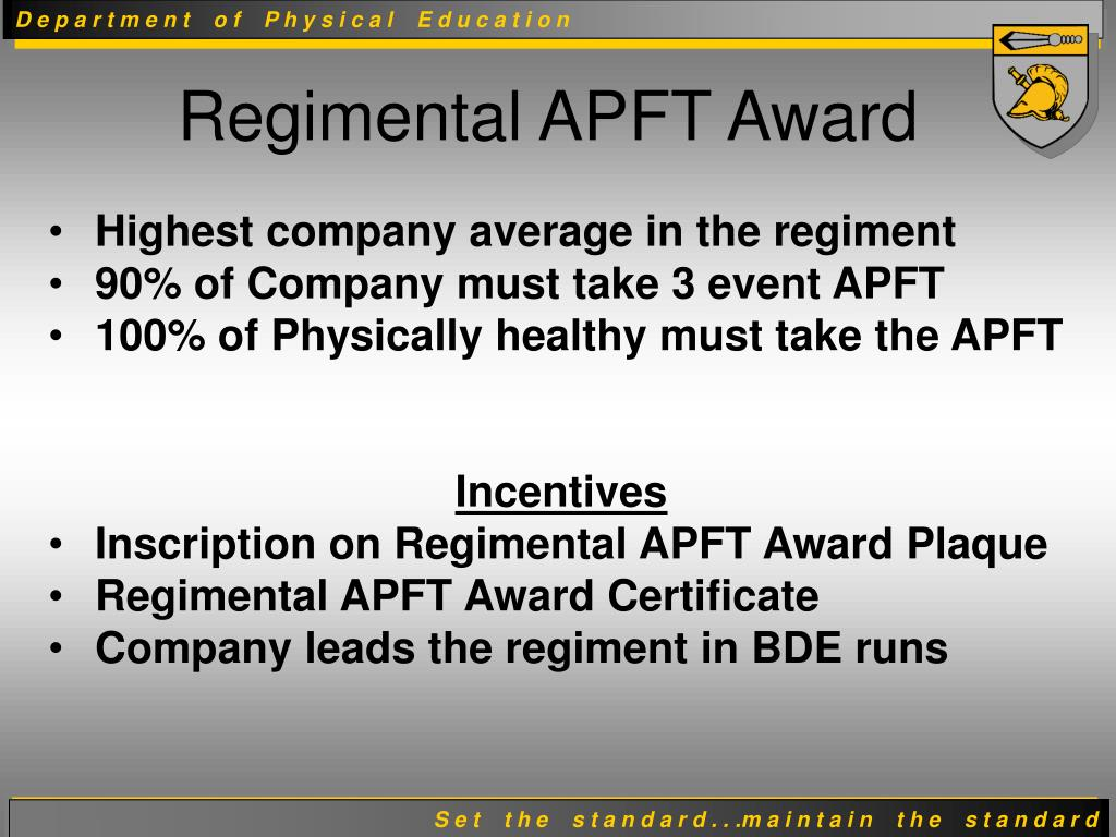 Highest company average in the regiment