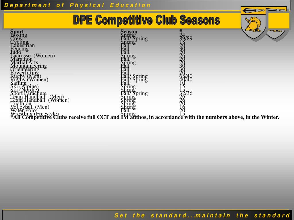 DPE Competitive Club Seasons