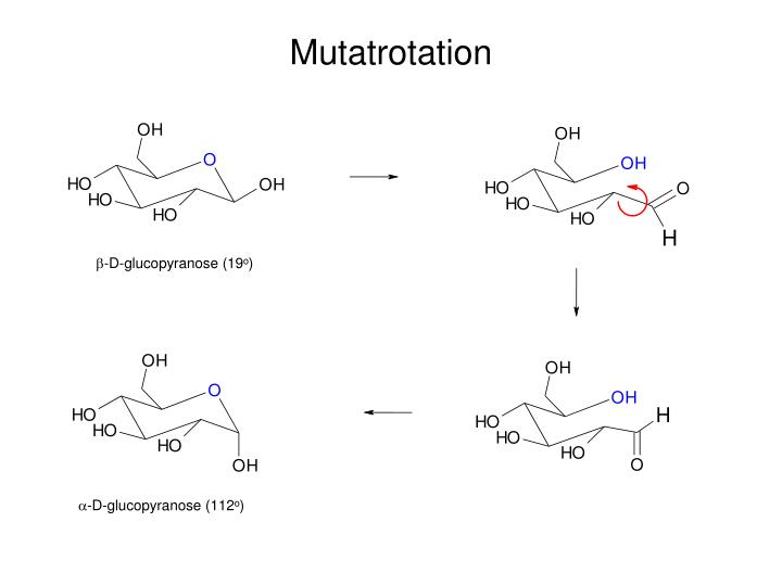 Mutatrotation