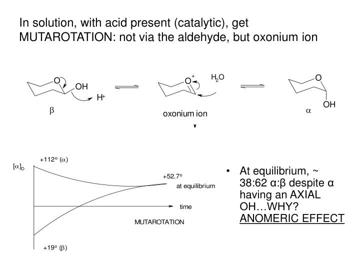 In solution, with acid present (catalytic), get MUTAROTATION: not via the aldehyde, but oxonium ion