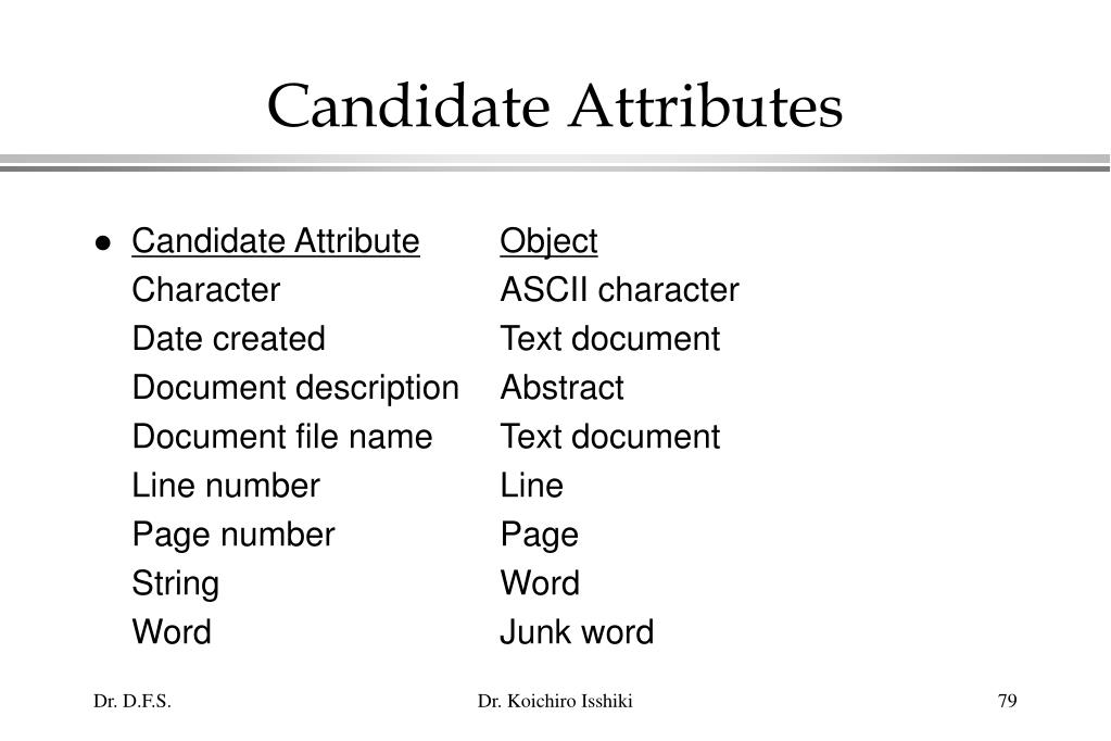 Candidate Attributes