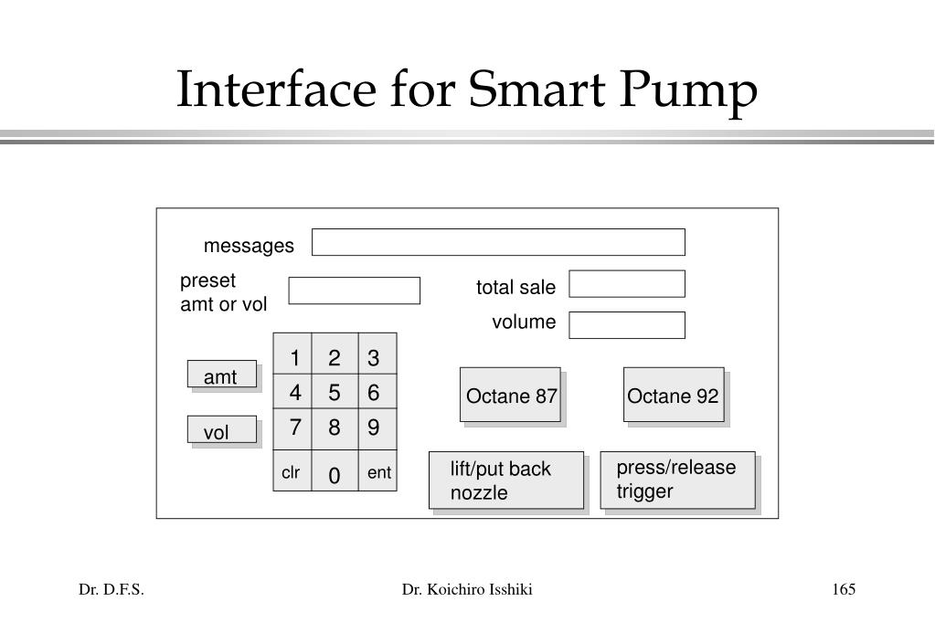Interface for Smart Pump