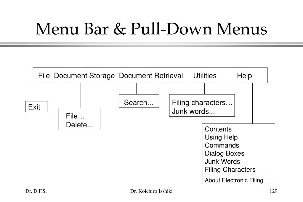 Menu Bar & Pull-Down Menus