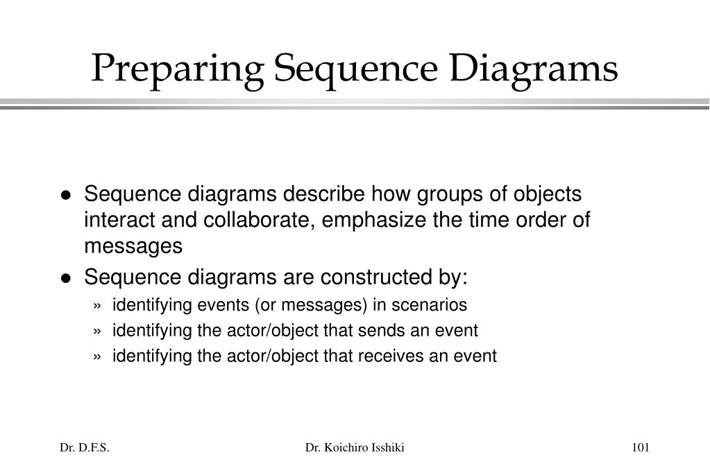 Preparing Sequence Diagrams