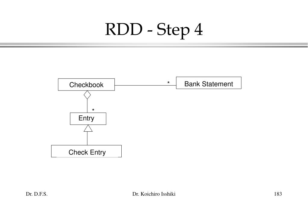 RDD - Step 4