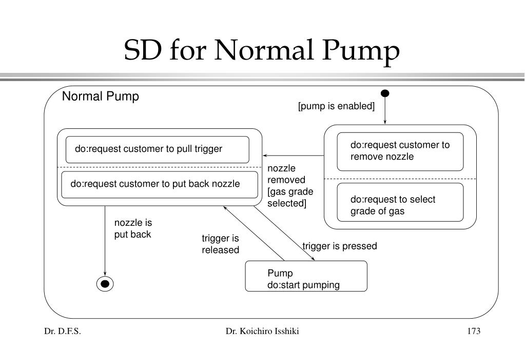SD for Normal Pump