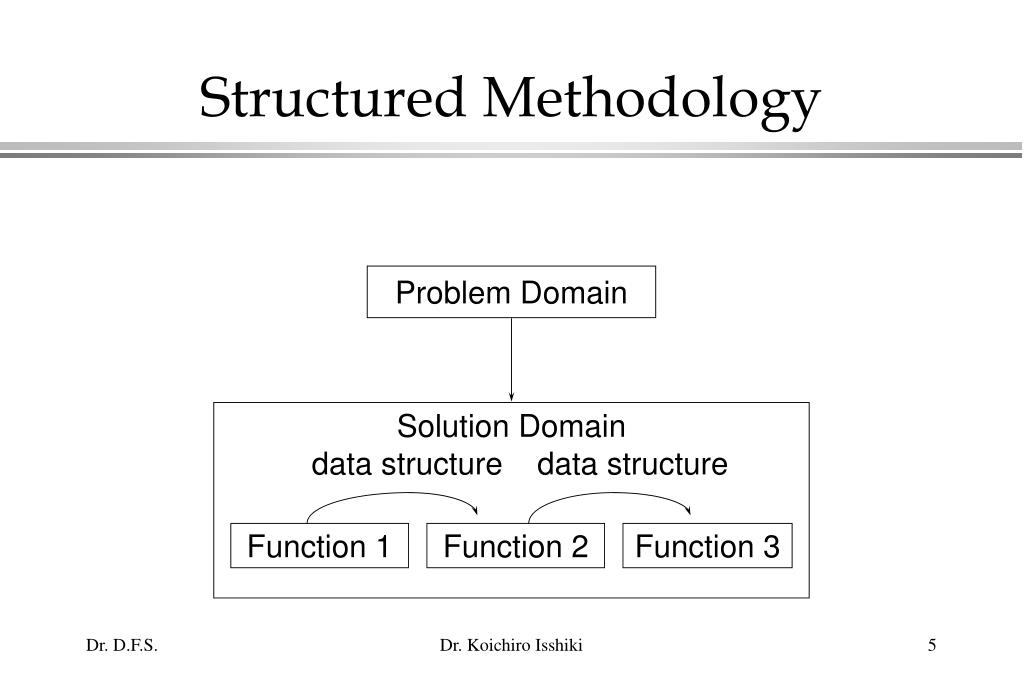 Structured Methodology