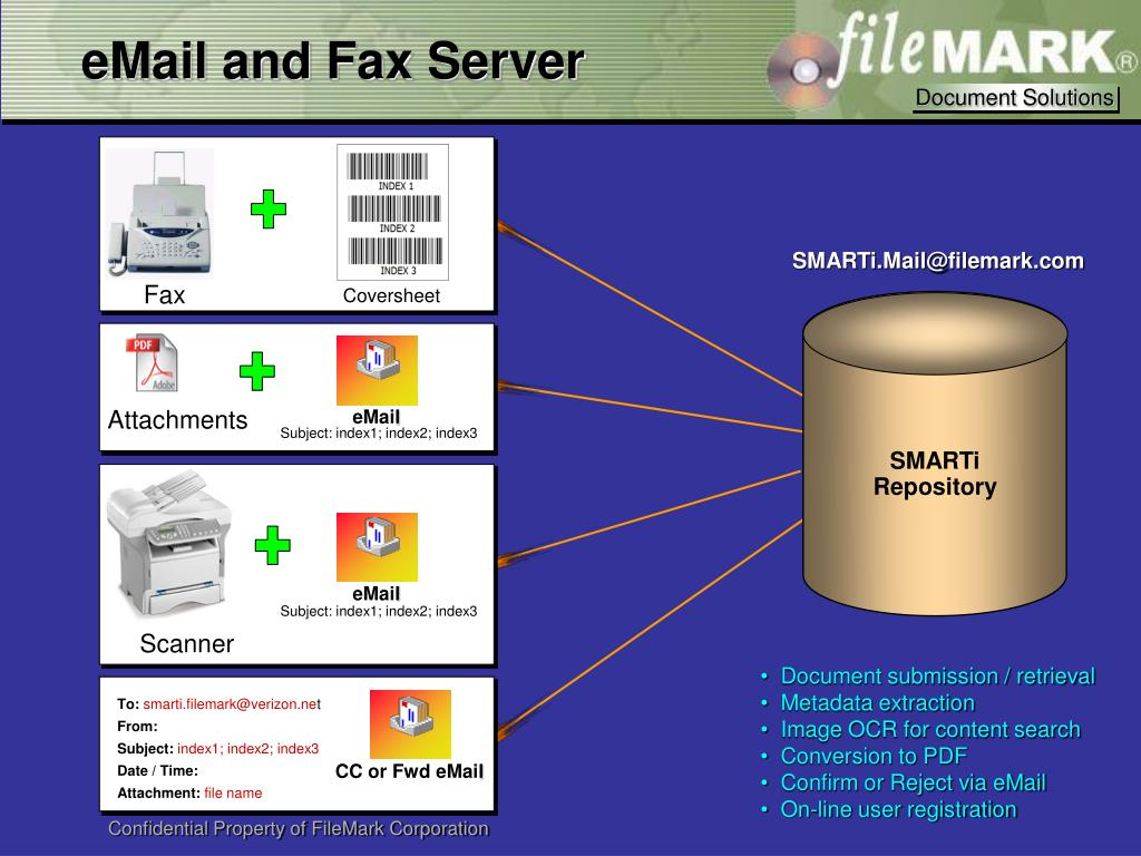 eMail and Fax Server