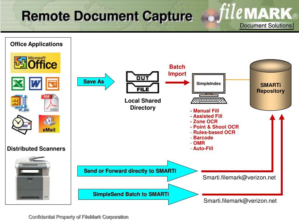 Remote Document Capture