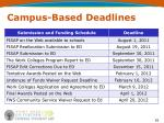 campus based deadlines