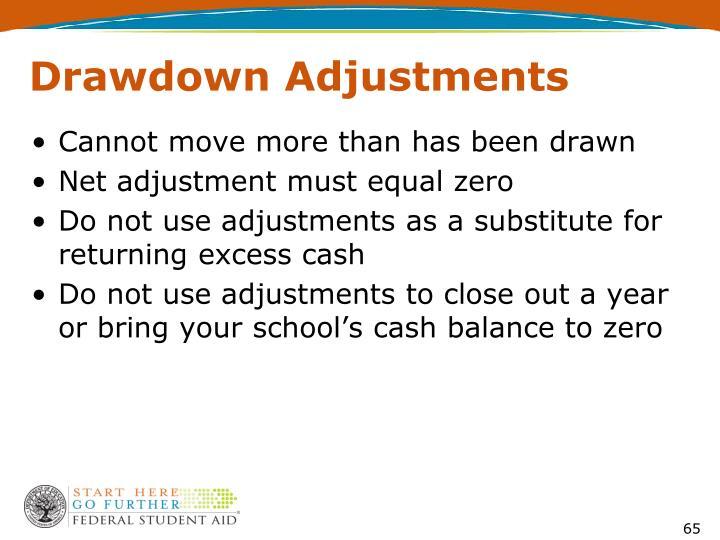 Drawdown Adjustments