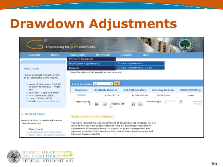 Drawdown Adjustments