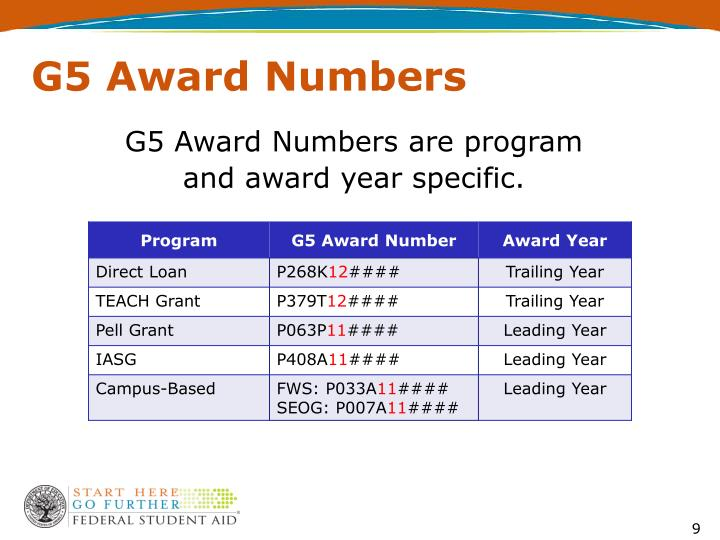 G5 Award Numbers