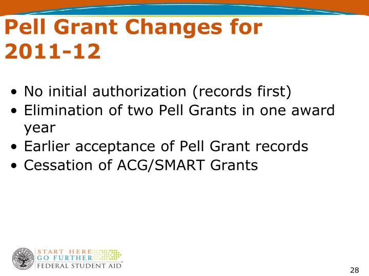 Pell Grant Changes for