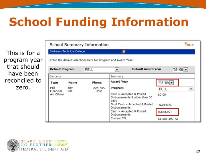 School Funding Information