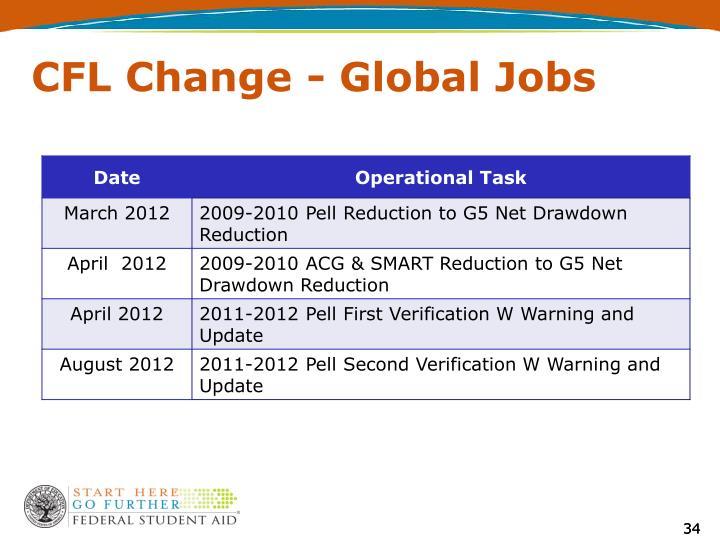 CFL Change - Global Jobs
