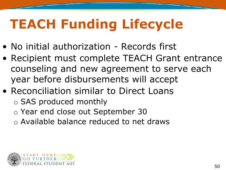 TEACH Funding Lifecycle