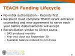 teach funding lifecycle1