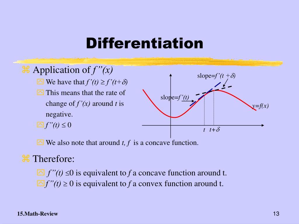 slope=
