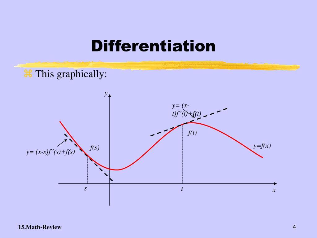 y= (x-t)f'(t)+f(t)