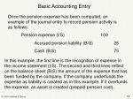 basic accounting entry