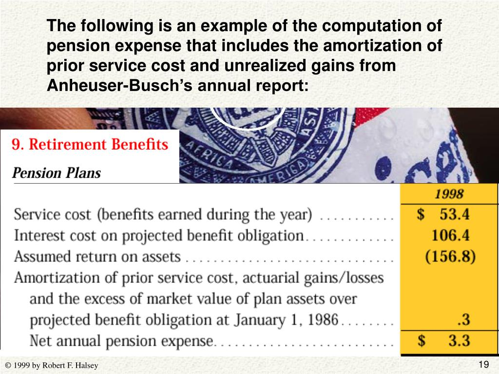 The following is an example of the computation of pension expense that includes the amortization of prior service cost and unrealized gains from Anheuser-Busch's annual report: