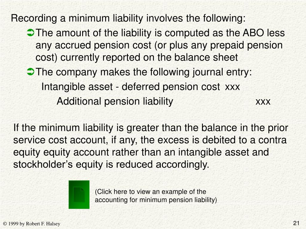 Recording a minimum liability involves the following: