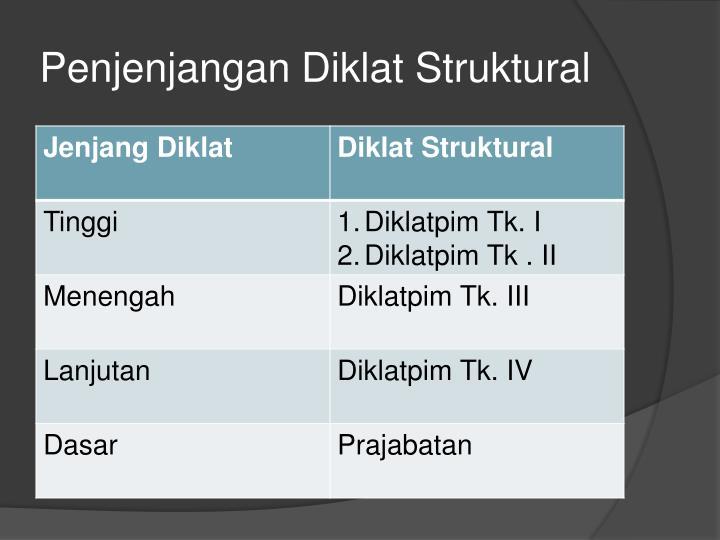Penjenjangan Diklat Struktural