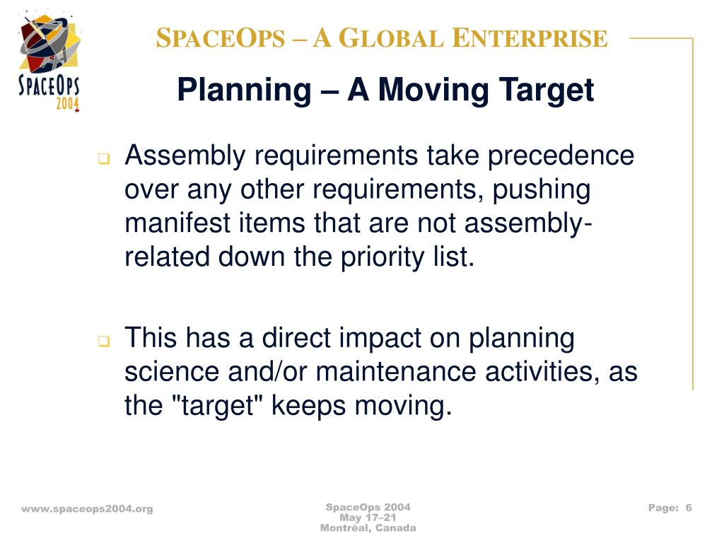 Planning – A Moving Target