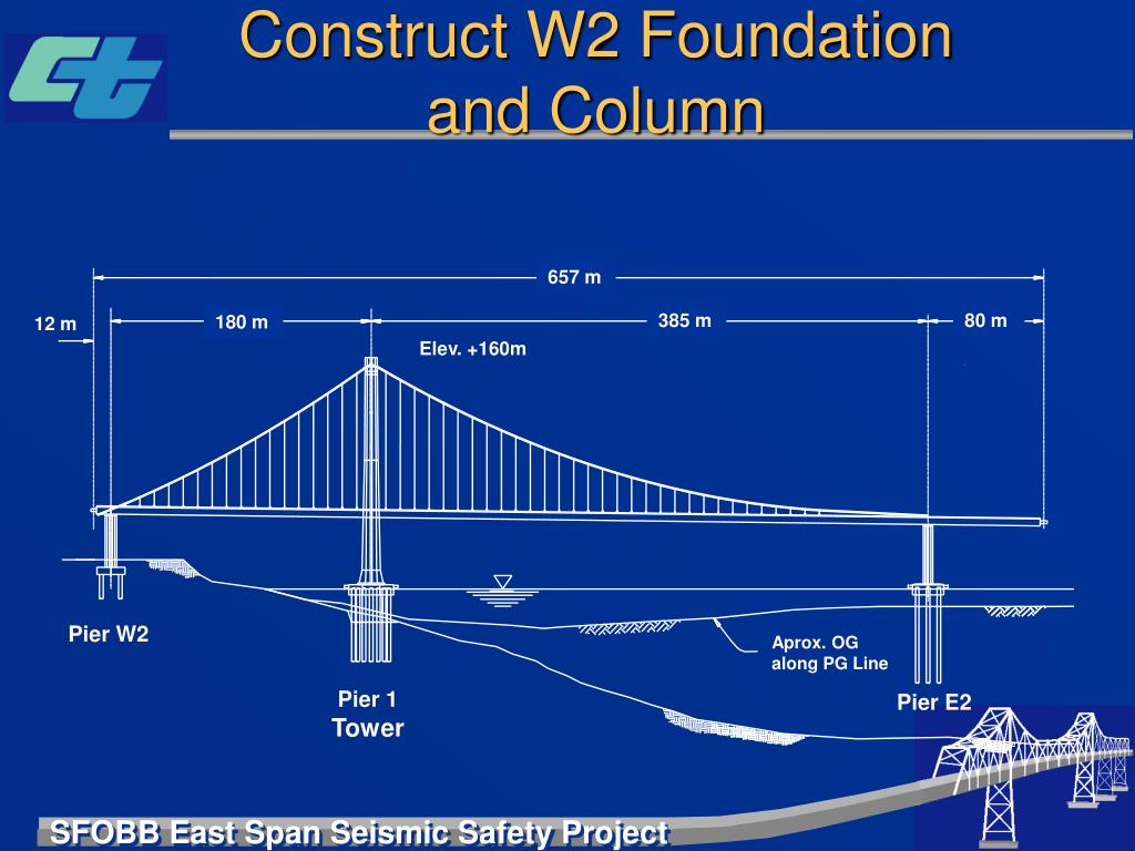 Construct W2 Foundation and Column
