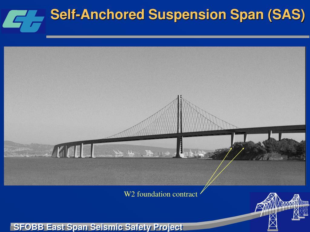 Self-Anchored Suspension Span (SAS)