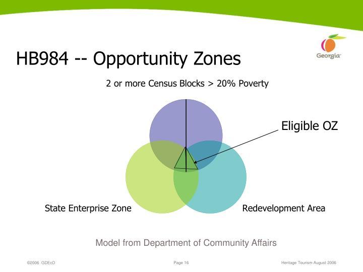 HB984 -- Opportunity Zones