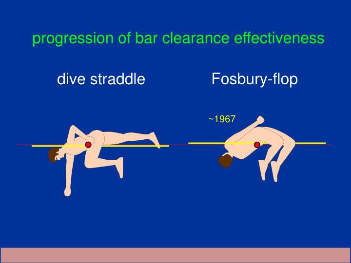 Fosbury-flop
