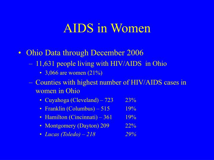 AIDS in Women