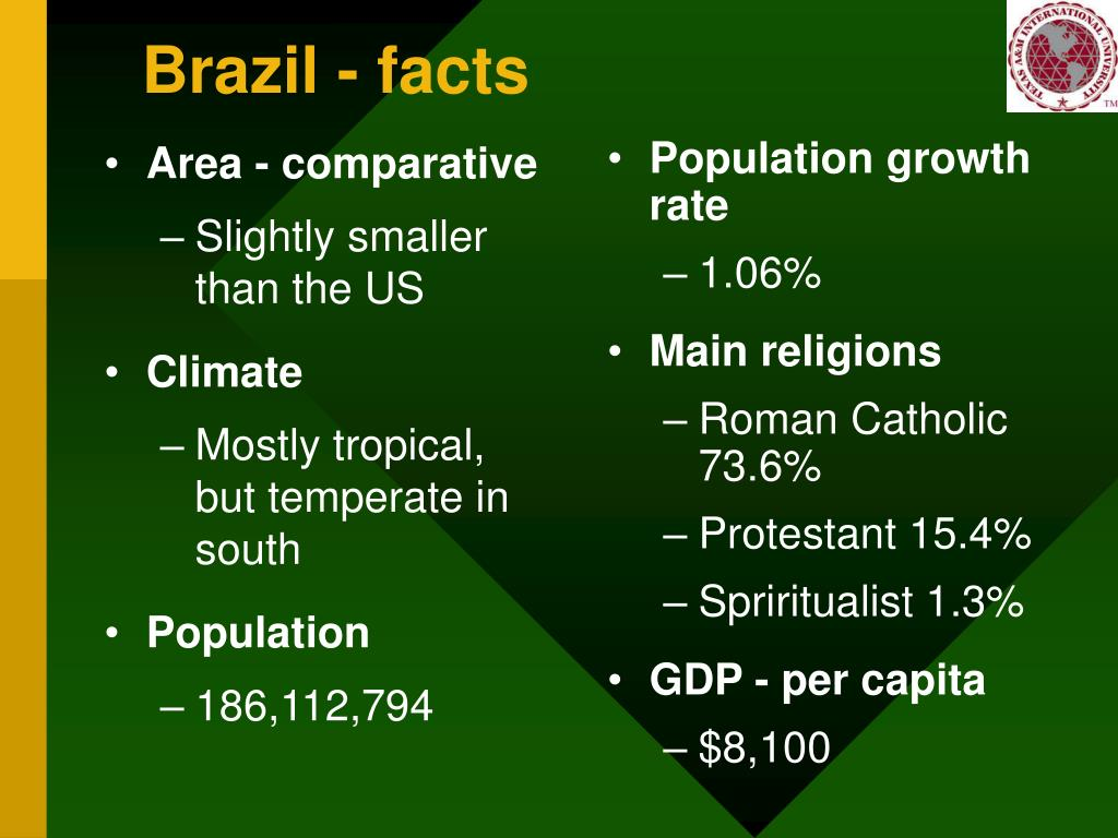 Brazil - facts
