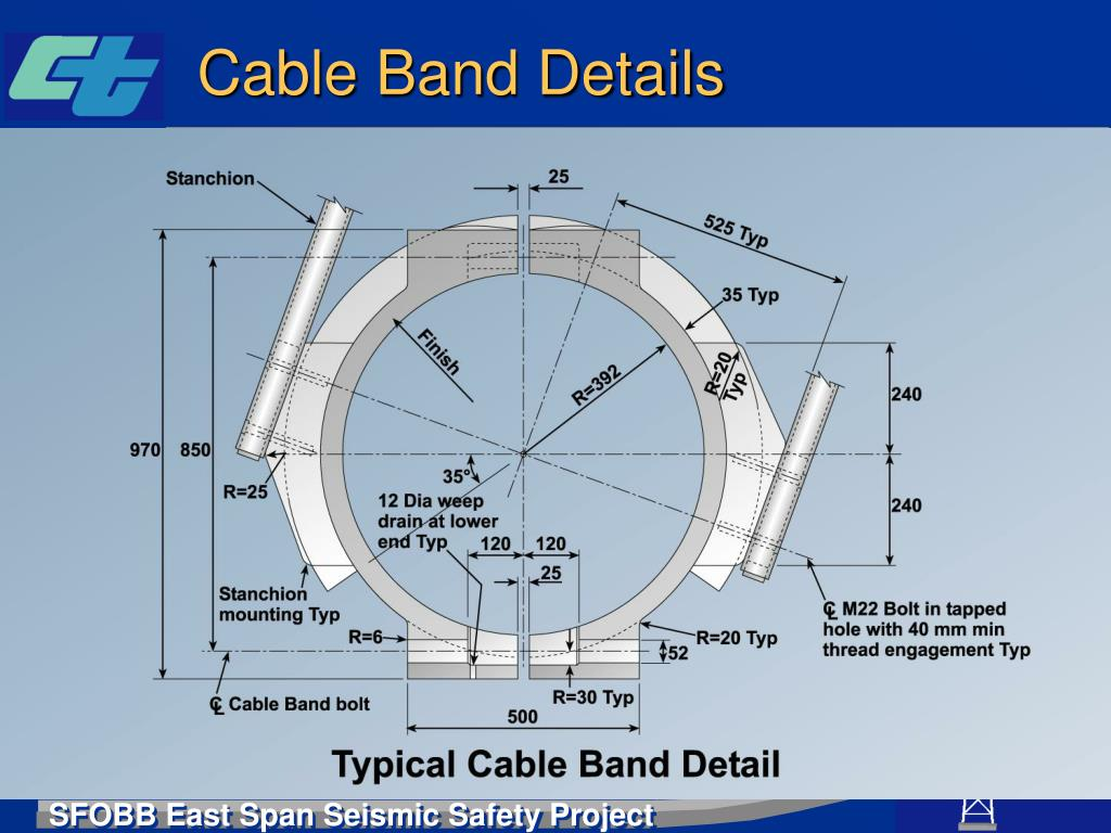 Cable Band Details