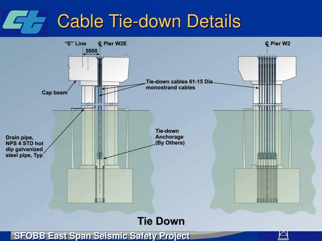 Cable Tie-down Details