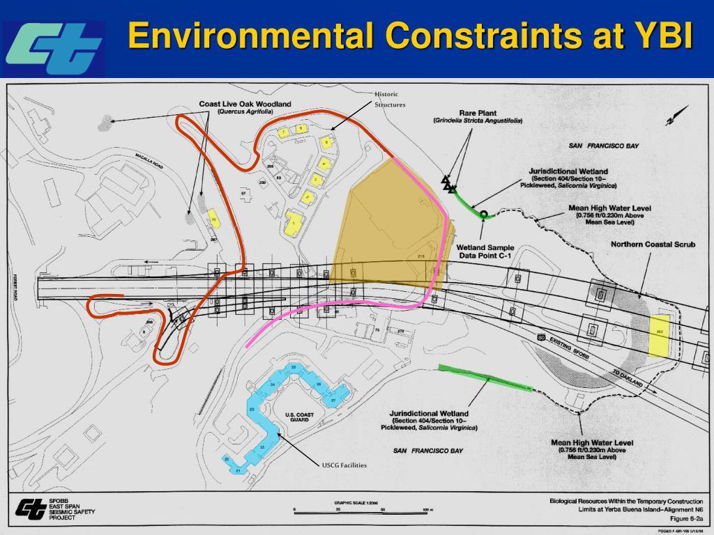 Environmental Constraints at YBI