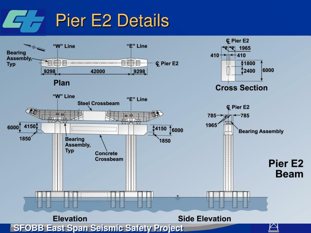 Pier E2 Details