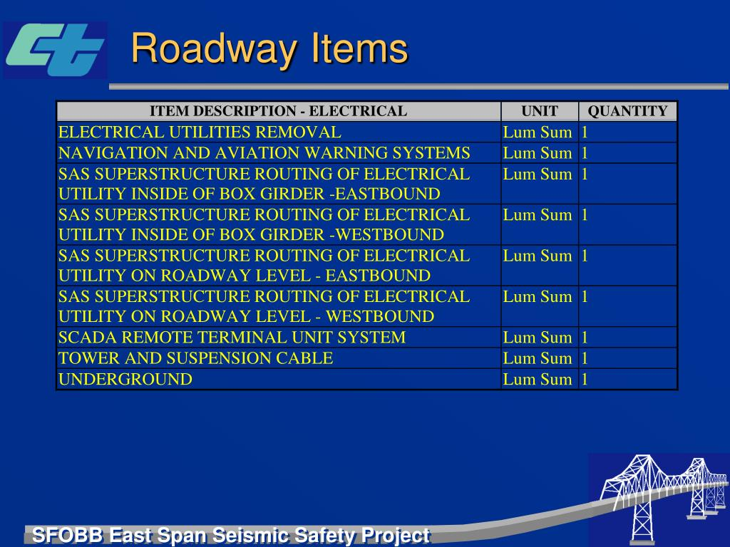 Roadway Items