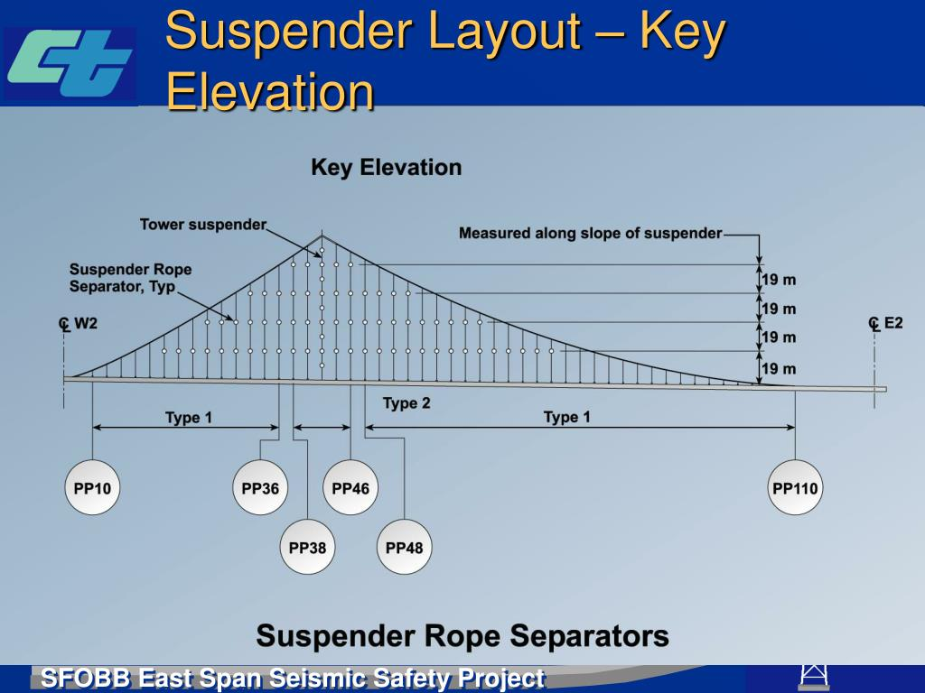 Suspender Layout – Key Elevation