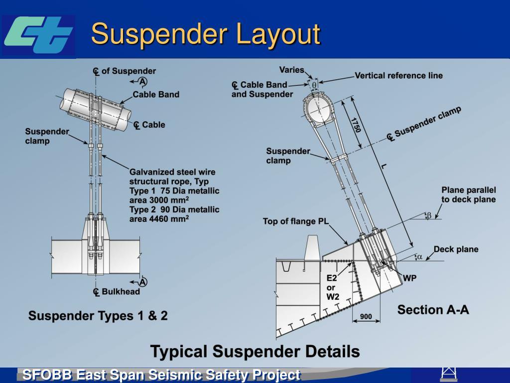Suspender Layout