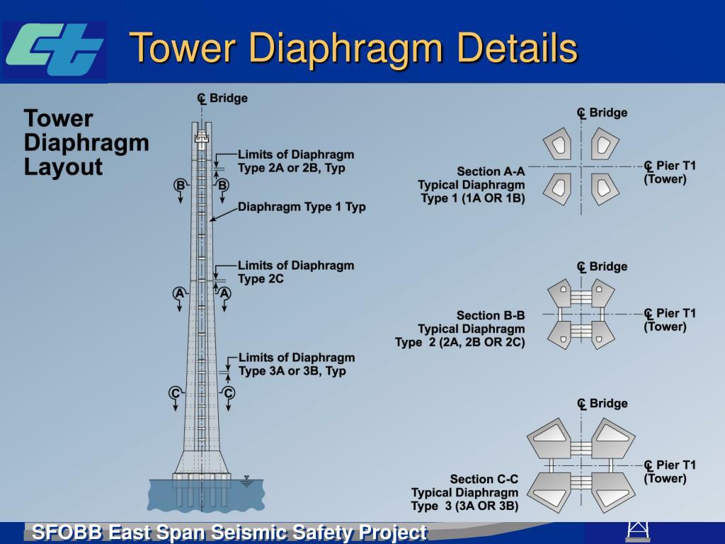 Tower Diaphragm Details