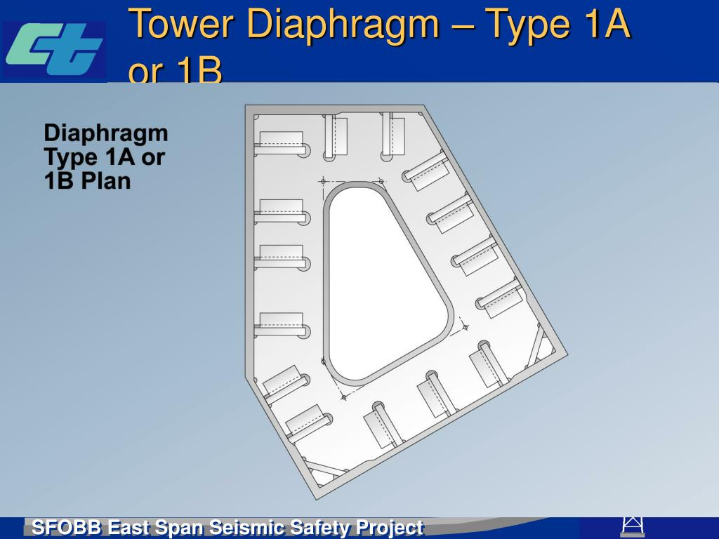 Tower Diaphragm – Type 1A or 1B