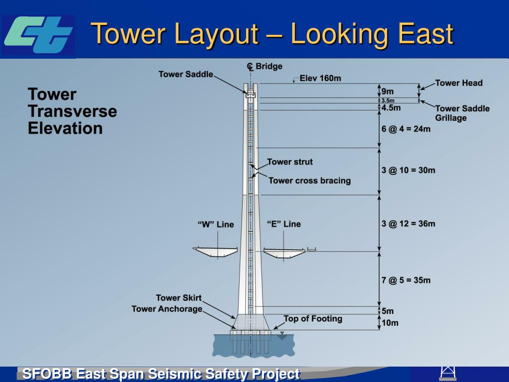 Tower Layout – Looking East