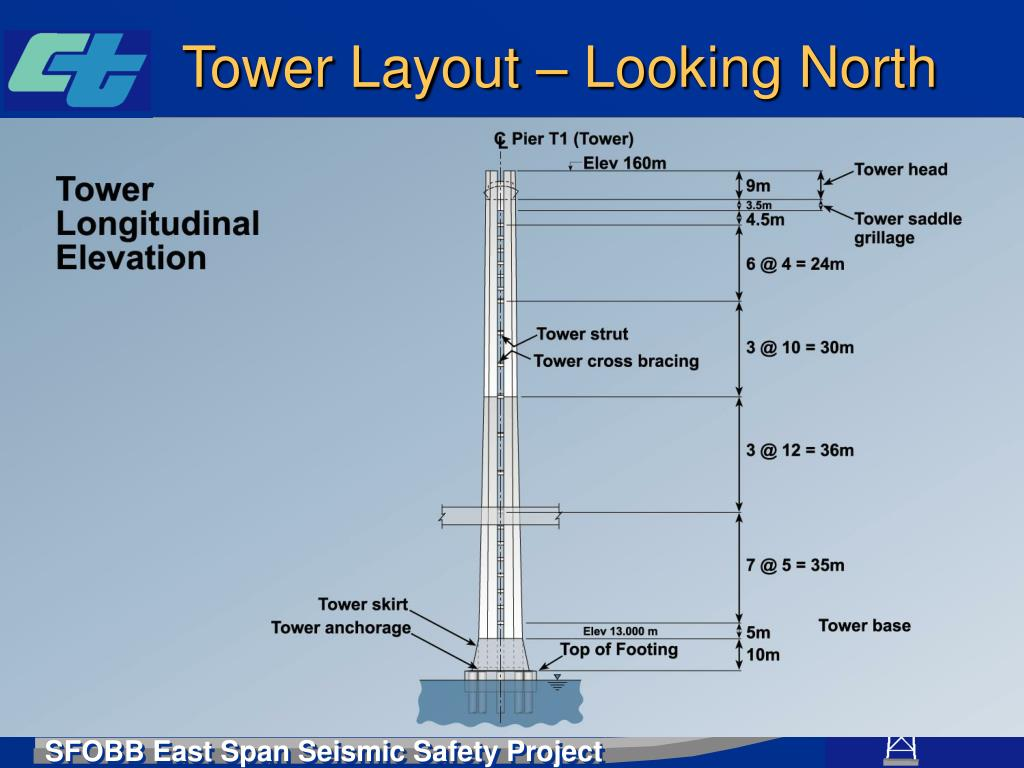 Tower Layout – Looking North
